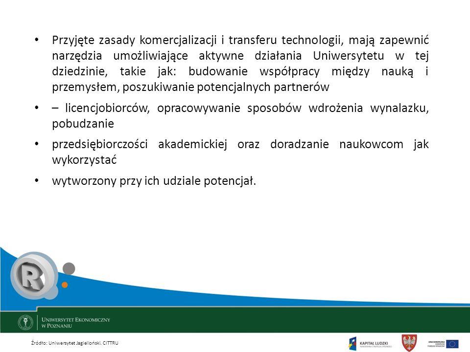 Przyjęte zasady komercjalizacji i transferu technologii, mają zapewnić narzędzia umożliwiające aktywne działania Uniwersytetu w tej dziedzinie, takie