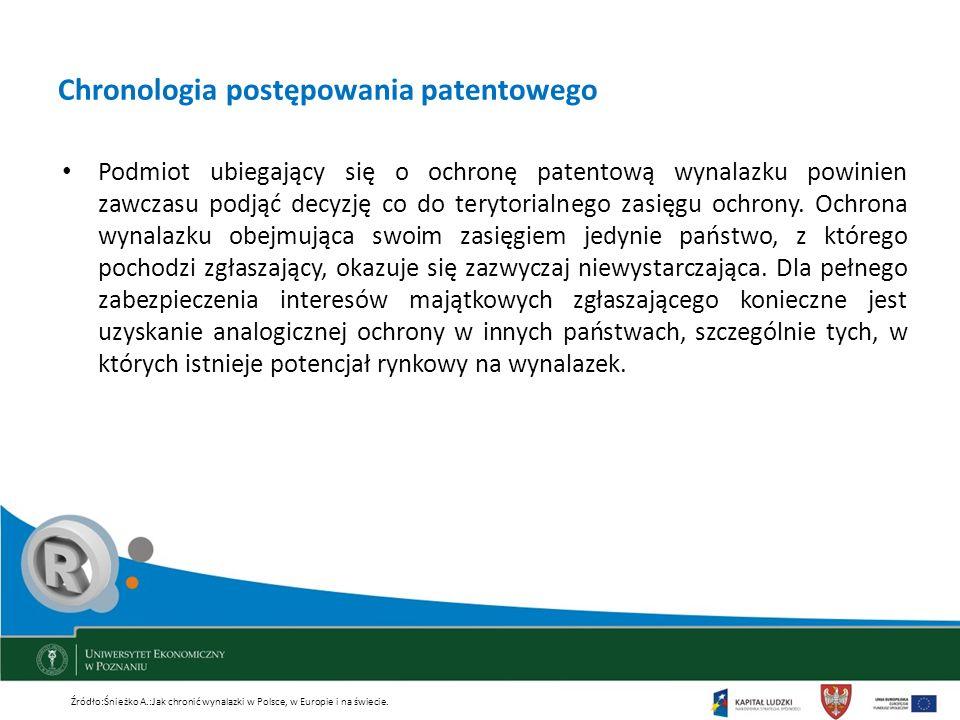 Chronologia postępowania patentowego Podmiot ubiegający się o ochronę patentową wynalazku powinien zawczasu podjąć decyzję co do terytorialnego zasięg