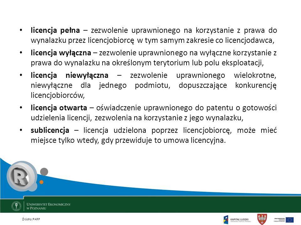 licencja pełna – zezwolenie uprawnionego na korzystanie z prawa do wynalazku przez licencjobiorcę w tym samym zakresie co licencjodawca, licencja wyłą