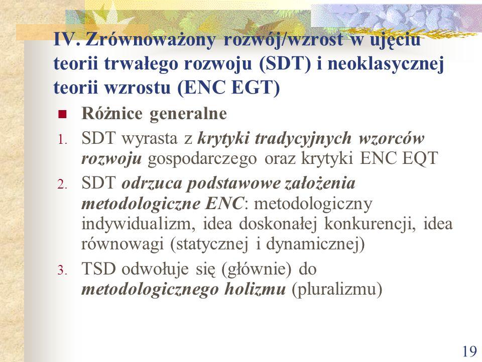 20 IV.Zrównoważony rozwój/wzrost w ujęciu SDT i ENC EGT – c.d.