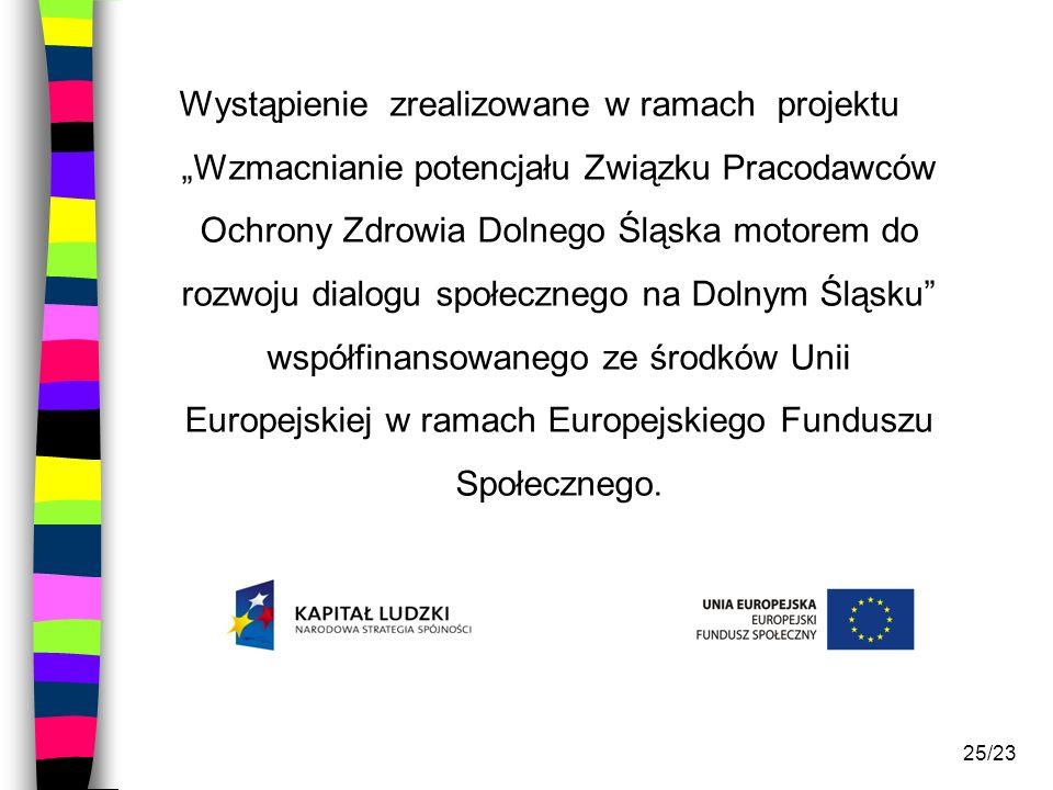 25/23 Wystąpienie zrealizowane w ramach projektu Wzmacnianie potencjału Związku Pracodawców Ochrony Zdrowia Dolnego Śląska motorem do rozwoju dialogu