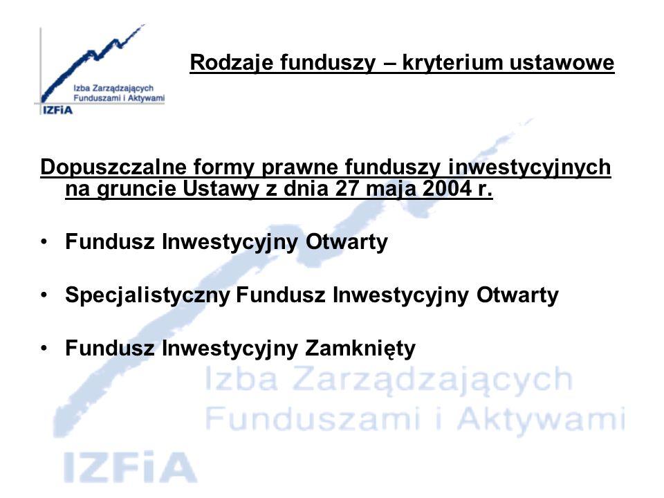 Fundusz inwestycyjny otwarty Zbywa i odkupuje jednostki uczestnictwa na żądanie uczestnika.