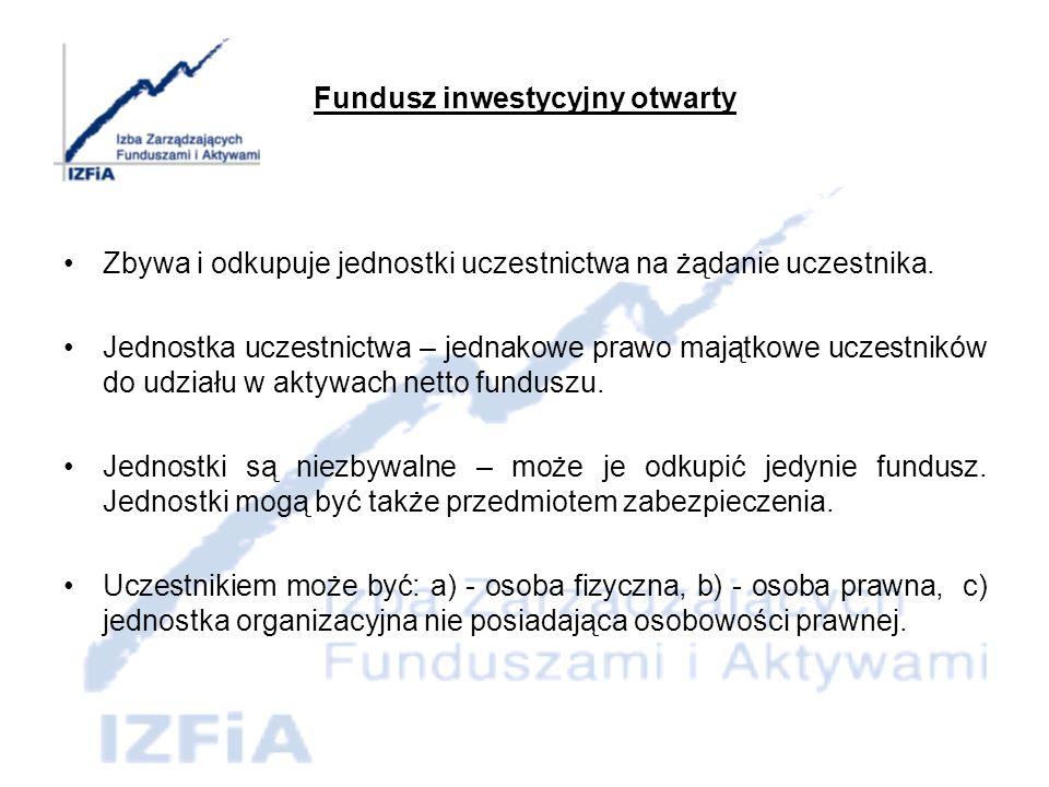 Specjalistyczny fundusz inwestycyjny otwarty Dopuszczalne ograniczenia w wyborze uczestników funduszu.