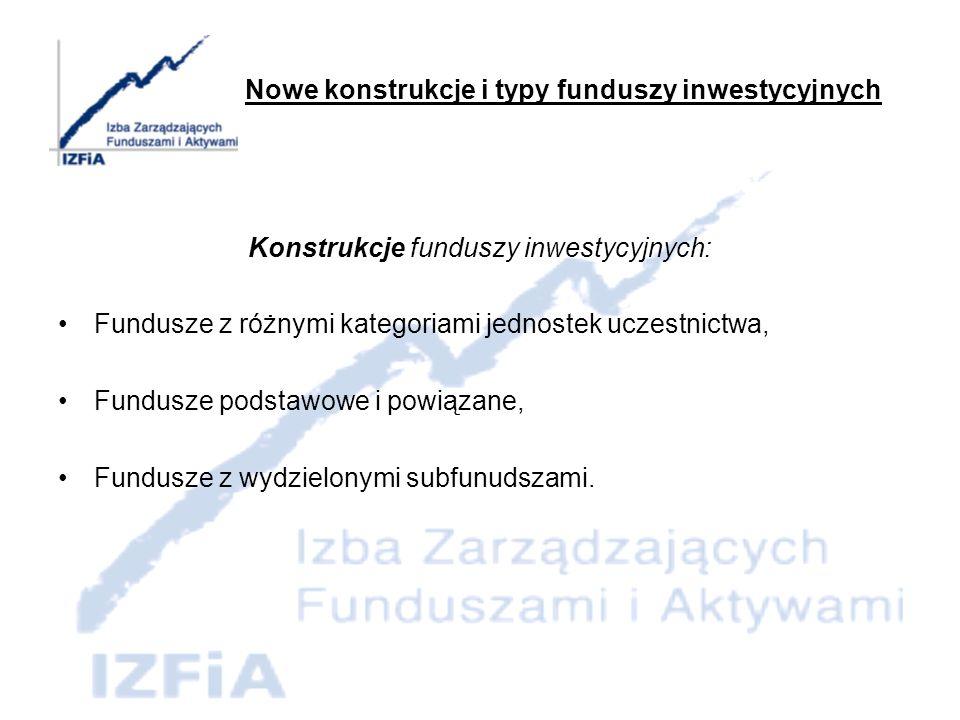 Fundusze z różnymi kategoriami jednostek uczestnictwa Jednostki typu 1 – różniące się sposobem pobierania opłaty manipulacyjnej, Jednostki typu 2 – różniące się zakresem uczestnictwa w obciążeniach aktywów funduszu.