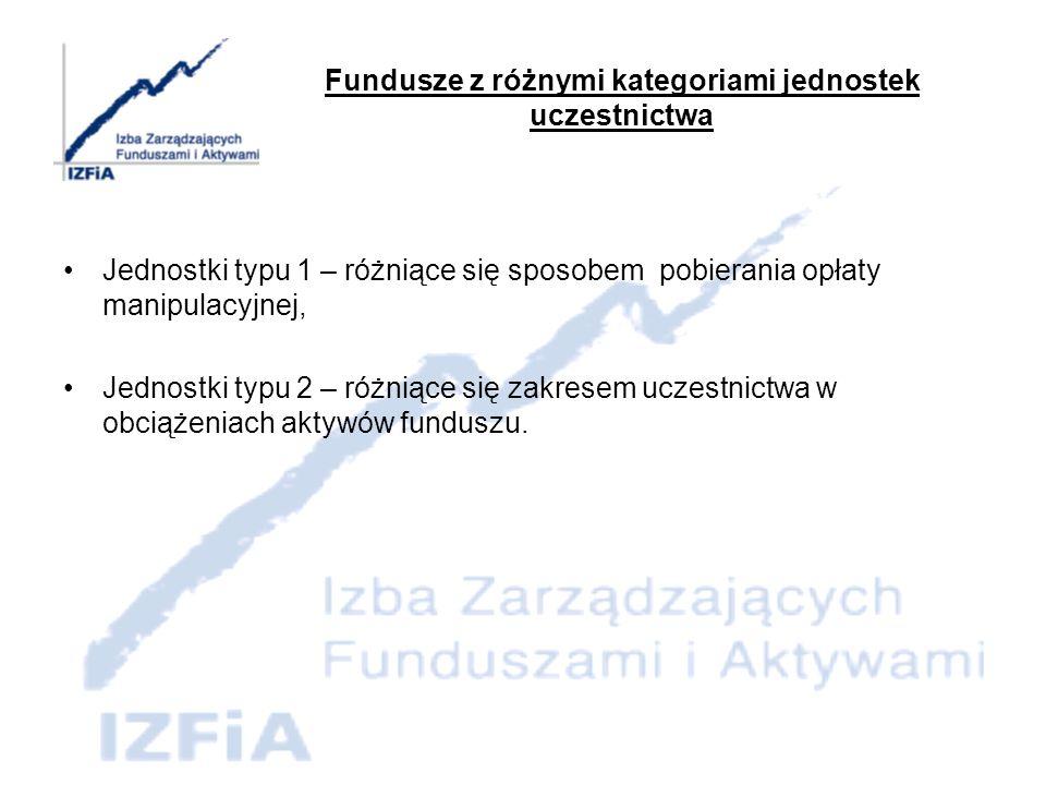 Fundusz podstawowy i powiązane Przykładowy schemat: FIZ X FIO 1 XFIO 2 XFIO 3 X