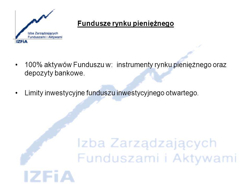 Fundusze portfelowe Możliwość ciągłej emisji i umarzania publicznych certyfikatów inwestycyjnych.
