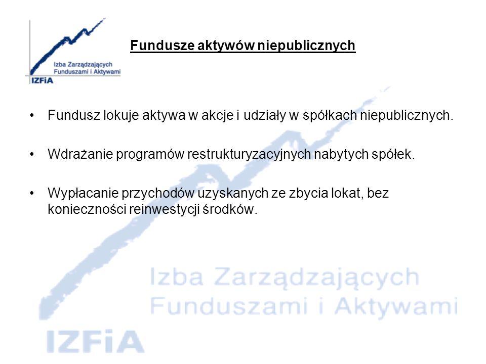 Fundusze sekurytyzacyjne (standaryzowane i nie standaryzowane) Sekurytyzacja wierzytelności – nabycie wierzytelności lub praw do świadczeń z wyodrębnionych wierzytelności, w oparciu o które emitowane są certyfikaty inwestycyjne.