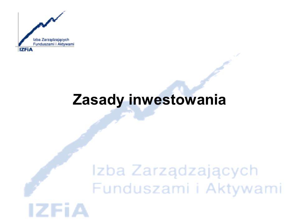 Przesłanki wyboru funduszu Horyzont czasowy inwestycji Cel inwestycji Akceptacja ryzyka