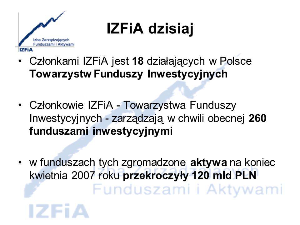 Cele Izby (1) -reprezentacja środowiska zarządzających funduszami i aktywami, w tym między innymi kontakty i współpraca z: -organami administracji publicznej, -władzą prawodawczą, -mediami, -EFAMA.