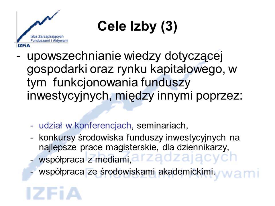 Członkowie Izby – Towarzystwa Funduszy Inwestycyjnych AIG TFI BPH TFI BZ WBK AIB TFI CU Polska TFI DWS Polska TFI ING TFI KBC TFI Legg Mason TFI Millennium TFI Pioneer Pekao TFI PKO TFI SEB TFI SKARBIEC TFI SUPERFUND TFI TFI Allianz Polska TFI PZU TFI SKOK Union Investment TFI