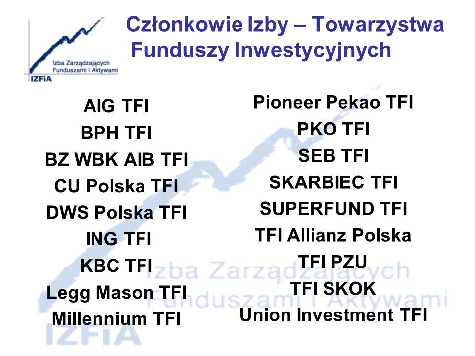 Członkowie Izby – Towarzystwa Funduszy Inwestycyjnych AIG TFI BPH TFI BZ WBK AIB TFI CU Polska TFI DWS Polska TFI ING TFI KBC TFI Legg Mason TFI Mille