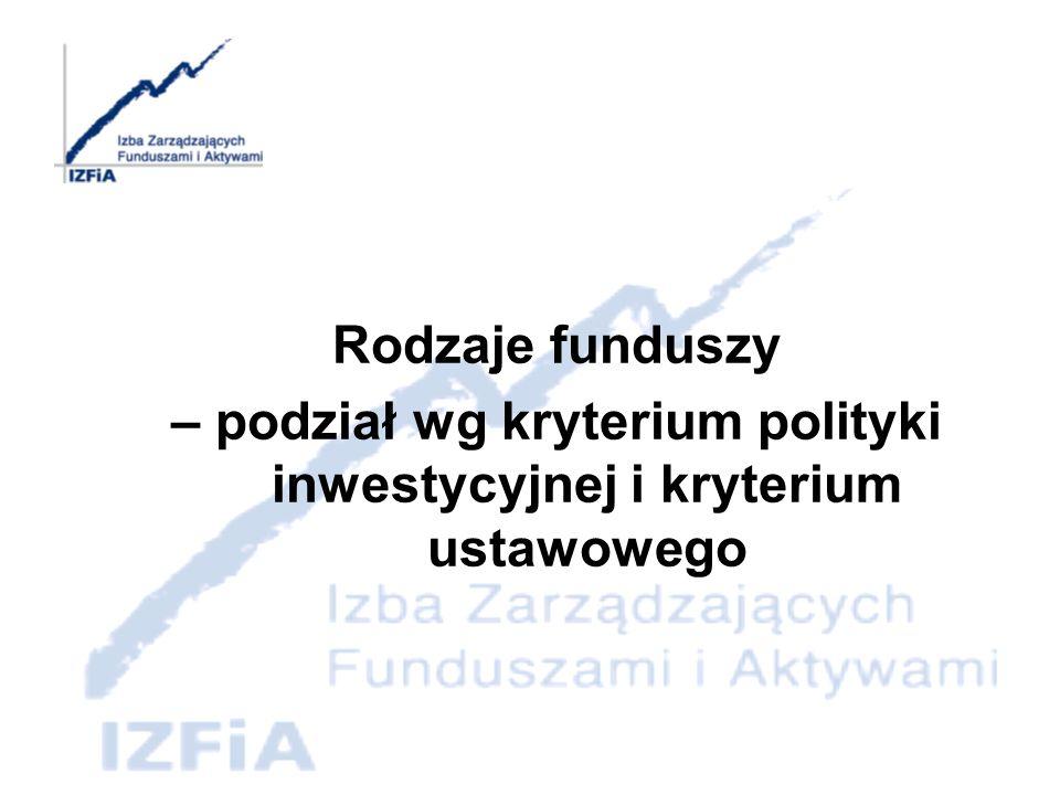 Rodzaje funduszy – kryterium ustawowe Dopuszczalne formy prawne funduszy inwestycyjnych na gruncie Ustawy z dnia 27 maja 2004 r.