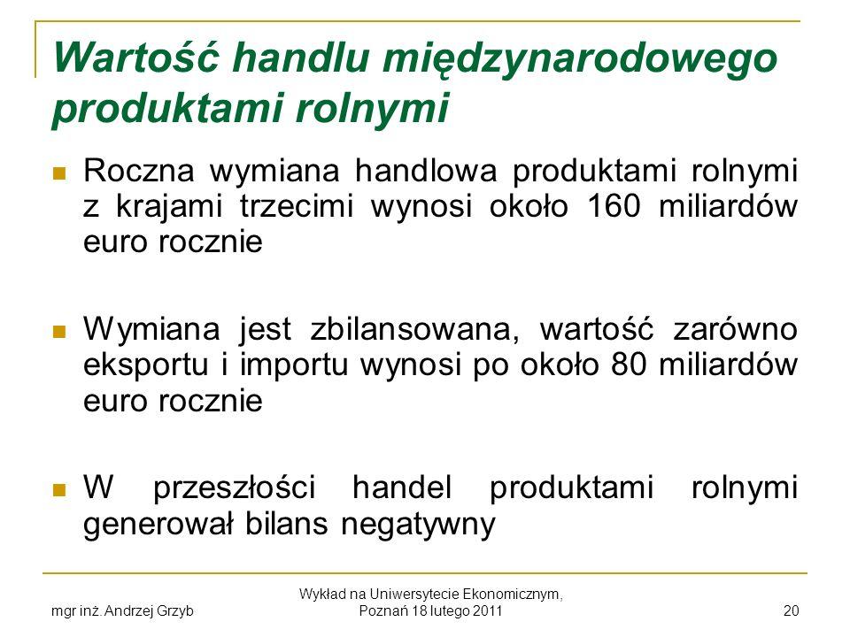 mgr inż. Andrzej Grzyb Wykład na Uniwersytecie Ekonomicznym, Poznań 18 lutego 2011 20 Wartość handlu międzynarodowego produktami rolnymi Roczna wymian