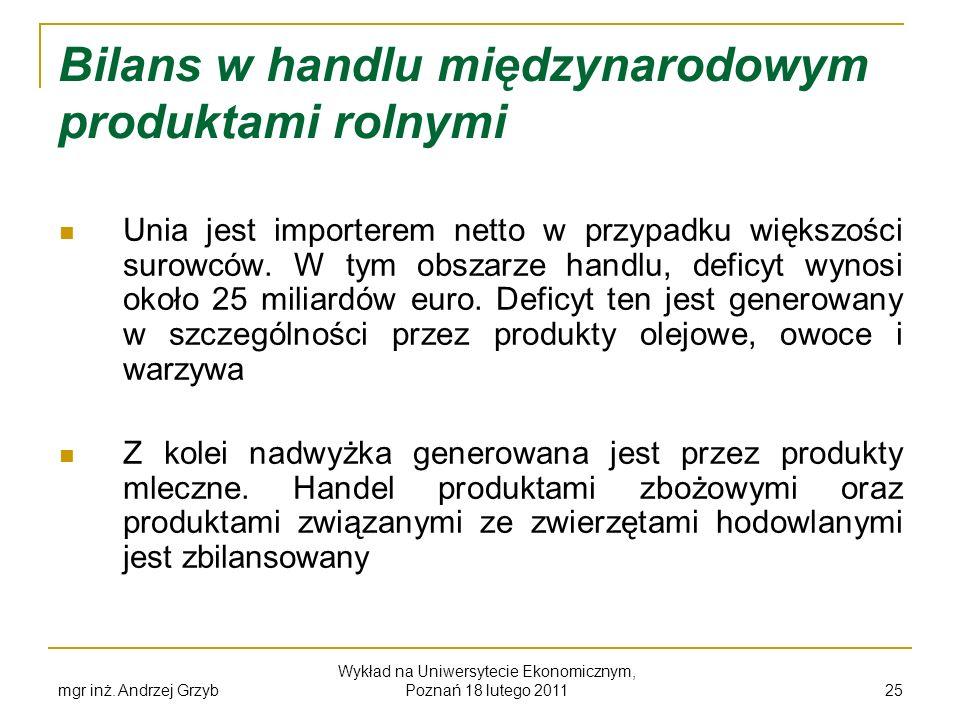 mgr inż. Andrzej Grzyb Wykład na Uniwersytecie Ekonomicznym, Poznań 18 lutego 2011 25 Bilans w handlu międzynarodowym produktami rolnymi Unia jest imp