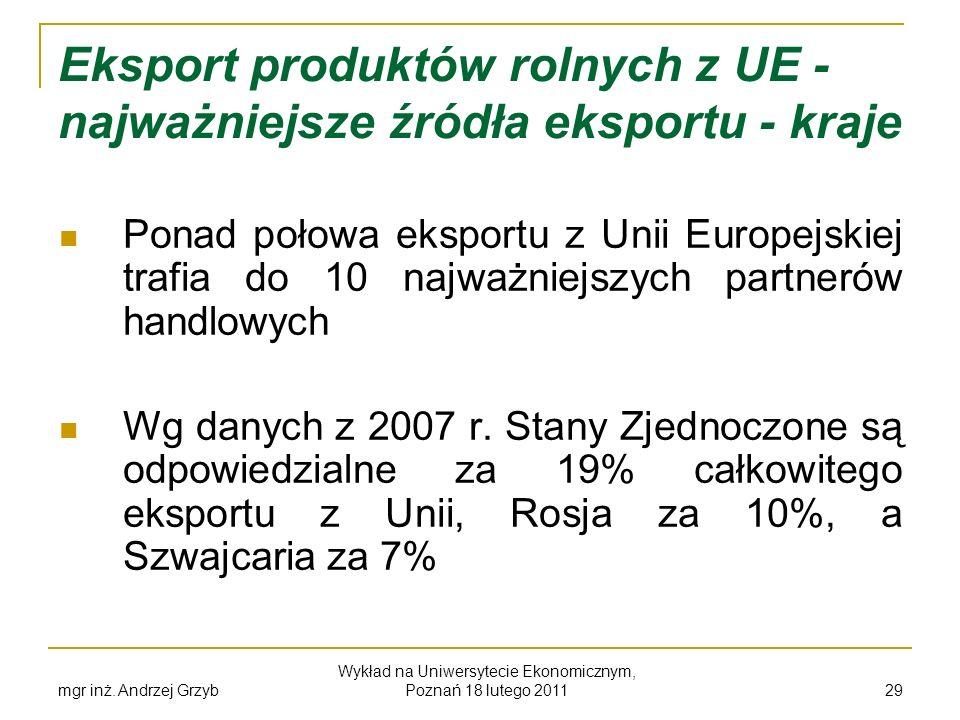 mgr inż. Andrzej Grzyb Wykład na Uniwersytecie Ekonomicznym, Poznań 18 lutego 2011 29 Eksport produktów rolnych z UE - najważniejsze źródła eksportu -