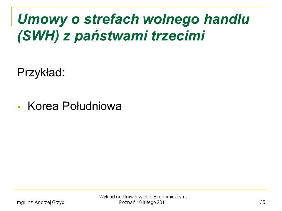 mgr inż. Andrzej Grzyb Wykład na Uniwersytecie Ekonomicznym, Poznań 18 lutego 2011 35 Umowy o strefach wolnego handlu (SWH) z państwami trzecimi Przyk