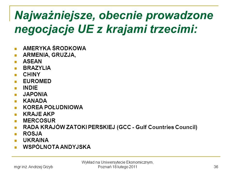 mgr inż. Andrzej Grzyb Wykład na Uniwersytecie Ekonomicznym, Poznań 18 lutego 2011 36 Najważniejsze, obecnie prowadzone negocjacje UE z krajami trzeci