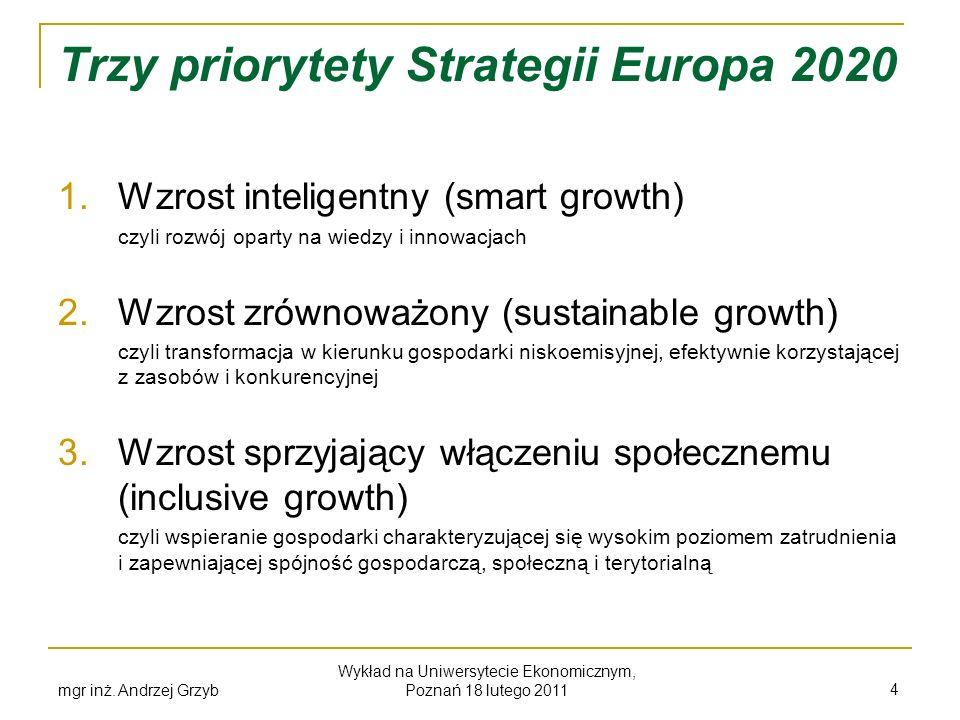 mgr inż. Andrzej Grzyb Wykład na Uniwersytecie Ekonomicznym, Poznań 18 lutego 2011 4 Trzy priorytety Strategii Europa 2020 1. Wzrost inteligentny (sma