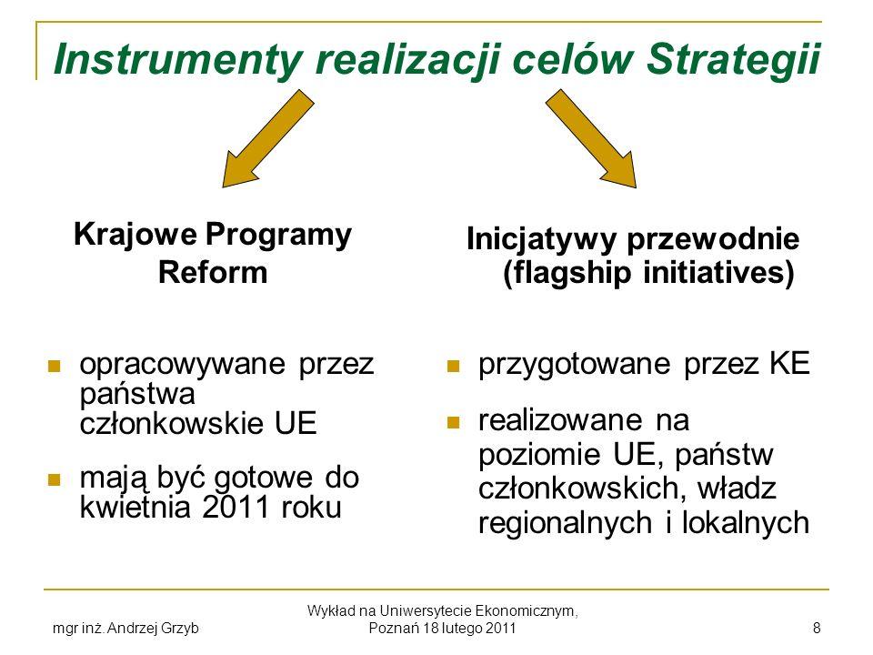 mgr inż. Andrzej Grzyb Wykład na Uniwersytecie Ekonomicznym, Poznań 18 lutego 2011 8 Instrumenty realizacji celów Strategii Krajowe Programy Reform op