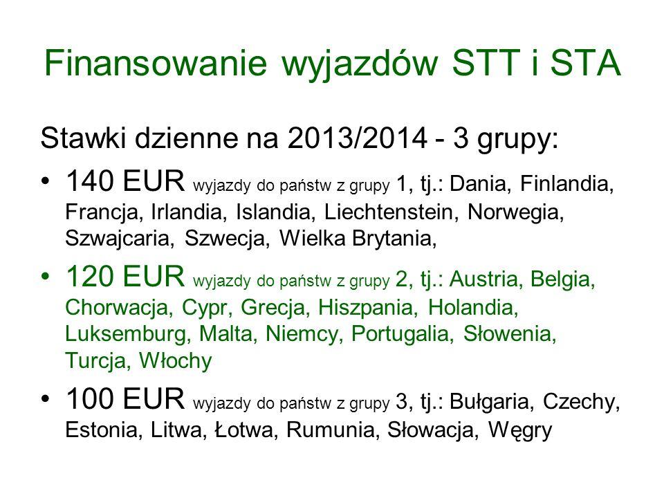 Stawki dzienne na 2013/2014 - 3 grupy: 140 EUR wyjazdy do państw z grupy 1, tj.: Dania, Finlandia, Francja, Irlandia, Islandia, Liechtenstein, Norwegi