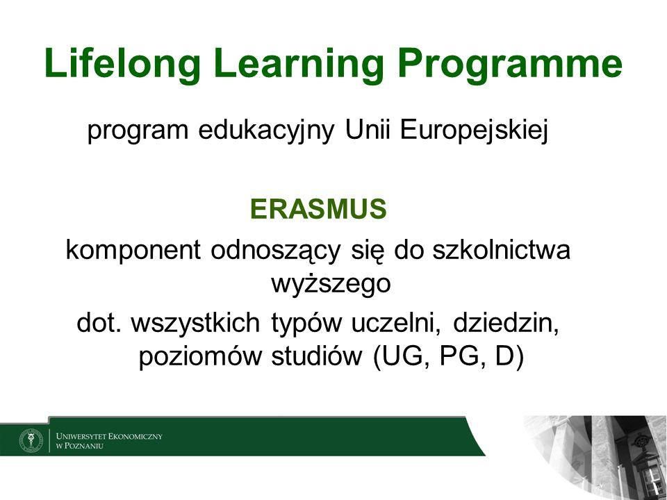 Lifelong Learning Programme program edukacyjny Unii Europejskiej ERASMUS komponent odnoszący się do szkolnictwa wyższego dot. wszystkich typów uczelni