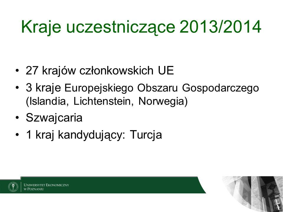 Kraje uczestniczące 2013/2014 27 krajów członkowskich UE 3 kraje Europejskiego Obszaru Gospodarczego (Islandia, Lichtenstein, Norwegia) Szwajcaria 1 k