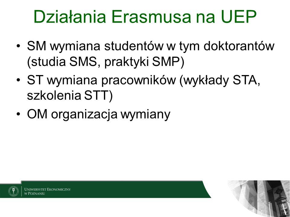 Działania Erasmusa na UEP SM wymiana studentów w tym doktorantów (studia SMS, praktyki SMP) ST wymiana pracowników (wykłady STA, szkolenia STT) OM org