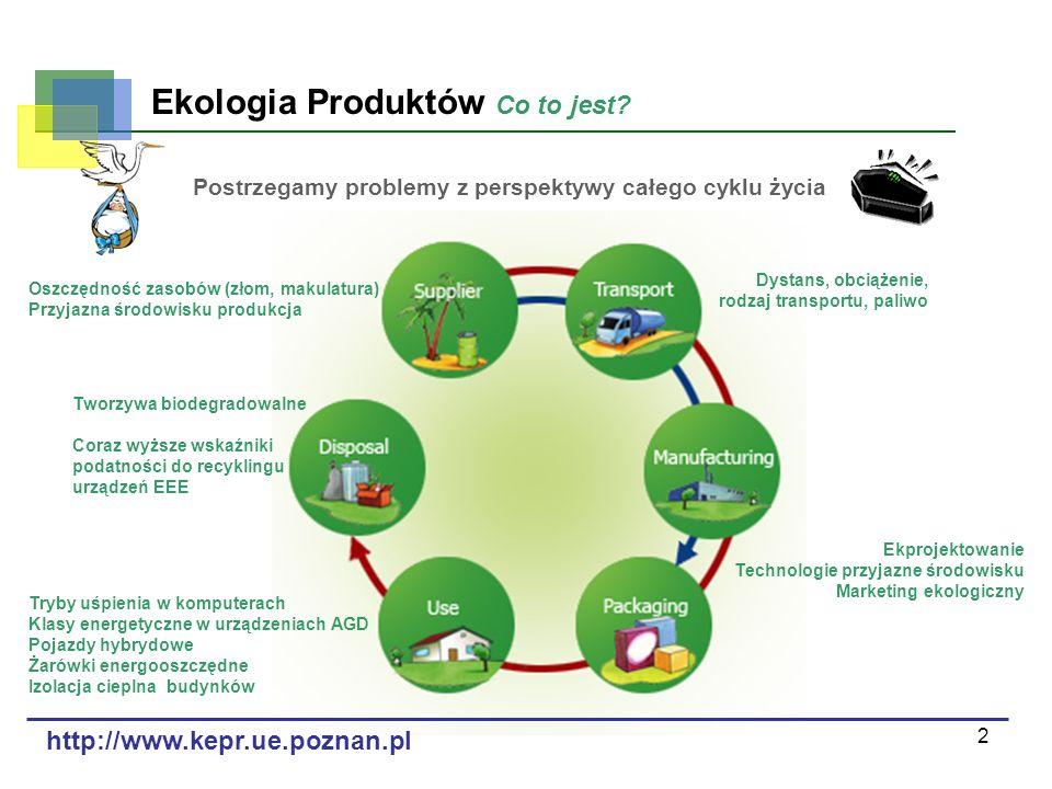 2 Ekologia Produktów Co to jest? Postrzegamy problemy z perspektywy całego cyklu życia Oszczędność zasobów (złom, makulatura) Przyjazna środowisku pro