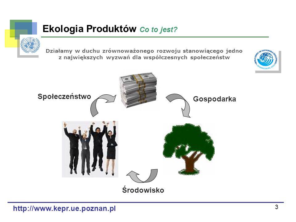 3 Ekologia Produktów Co to jest? Środowisko Działamy w duchu zrównoważonego rozwoju stanowiącego jedno z największych wyzwań dla współczesnych społecz