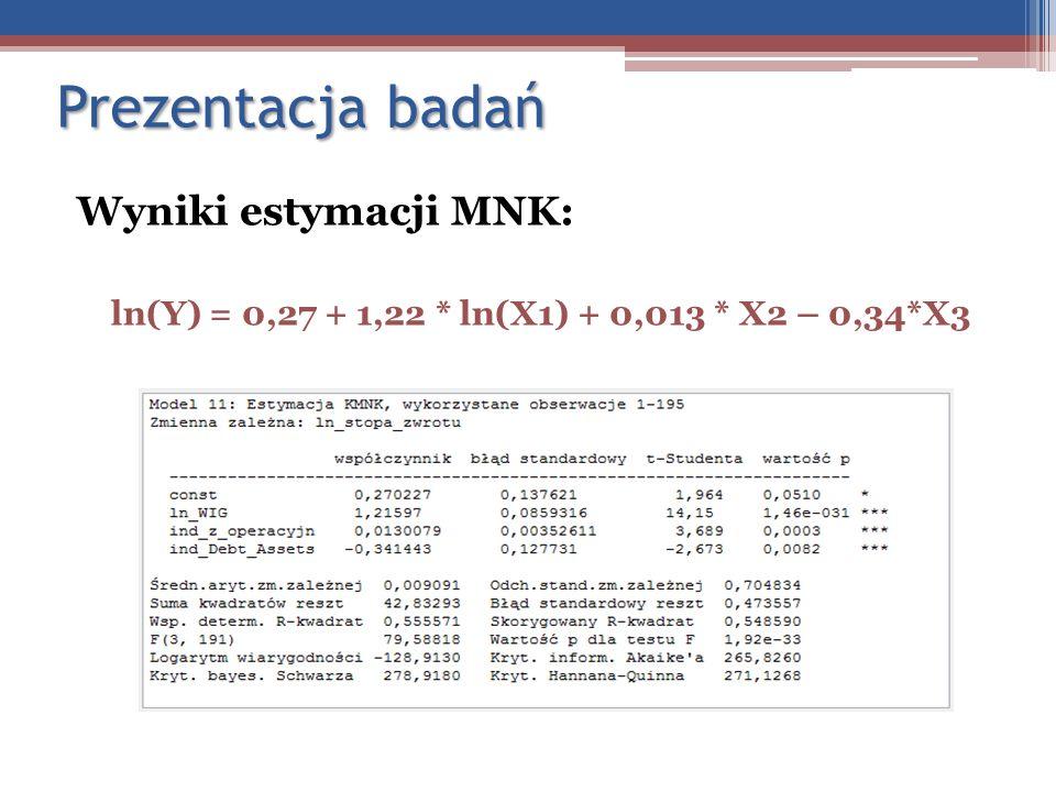 Prezentacja badań Wyniki estymacji MNK: ln(Y) = 0,27 + 1,22 * ln(X1) + 0,013 * X2 – 0,34*X3