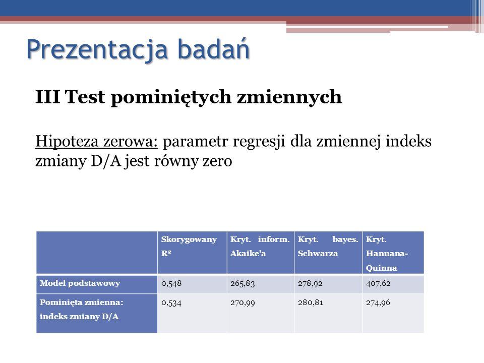 Prezentacja badań III Test pominiętych zmiennych Hipoteza zerowa: parametr regresji dla zmiennej indeks zmiany D/A jest równy zero Skorygowany R 2 Kry