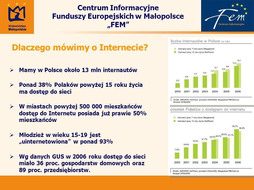 Dlaczego mówimy o Internecie? Mamy w Polsce około 13 mln internautów Ponad 38% Polaków powyżej 15 roku życia ma dostęp do sieci W miastach powyżej 500