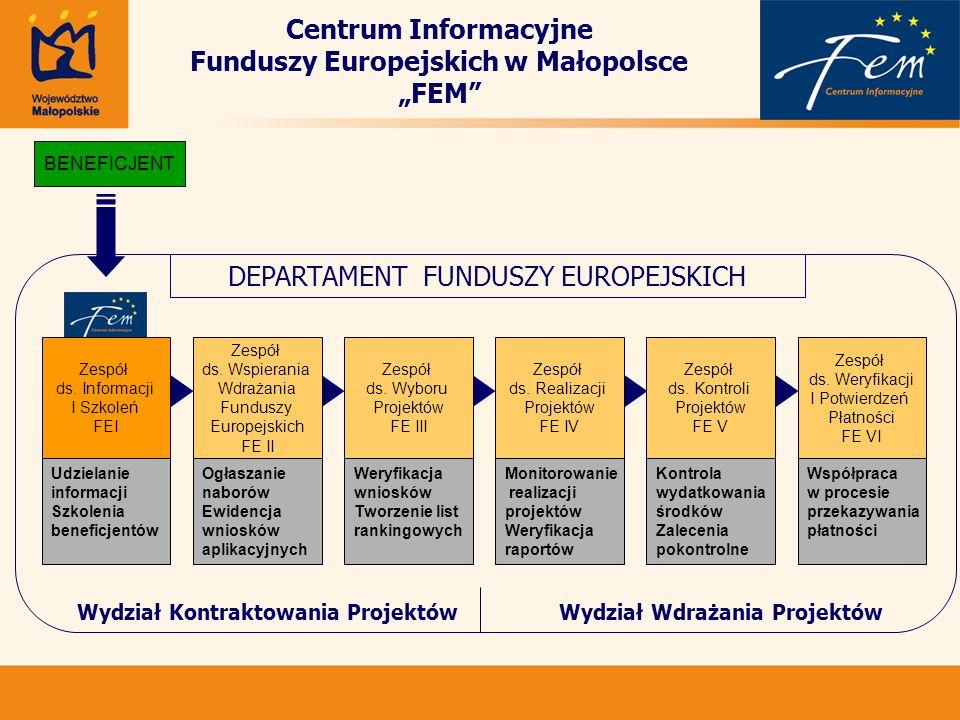 Centrum Informacyjne Funduszy Europejskich w Małopolsce FEM U BENEFICJENT DEPARTAMENT FUNDUSZY EUROPEJSKICH Wydział Kontraktowania ProjektówWydział Wd