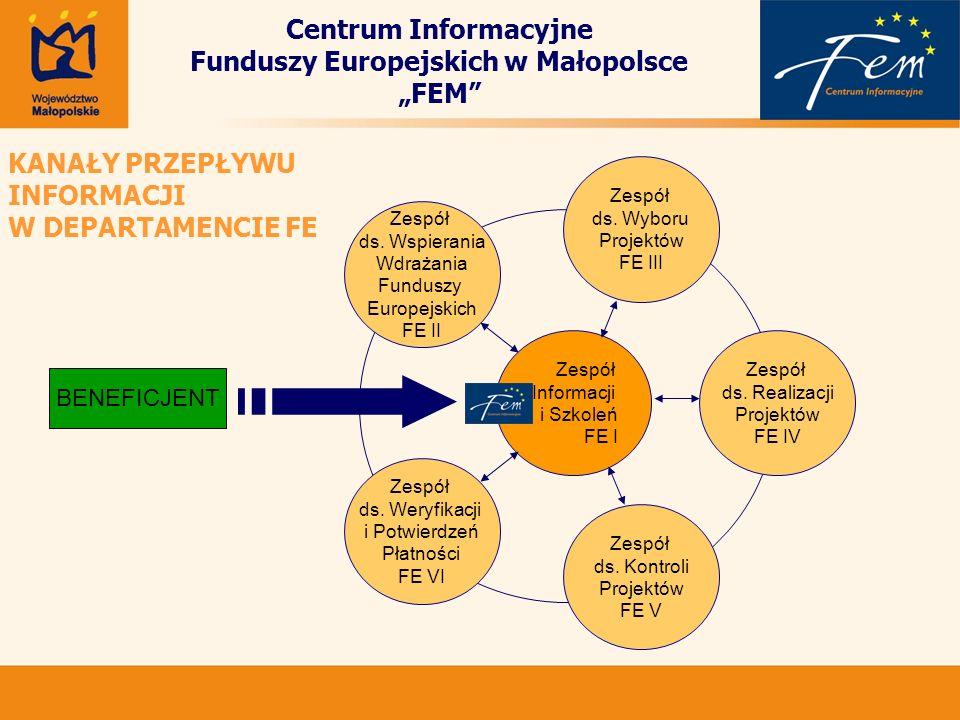Centrum Informacyjne Funduszy Europejskich w Małopolsce FEM BENEFICJENT Zespół ds. Wspierania Wdrażania Funduszy Europejskich FE II Zespół ds. Wyboru
