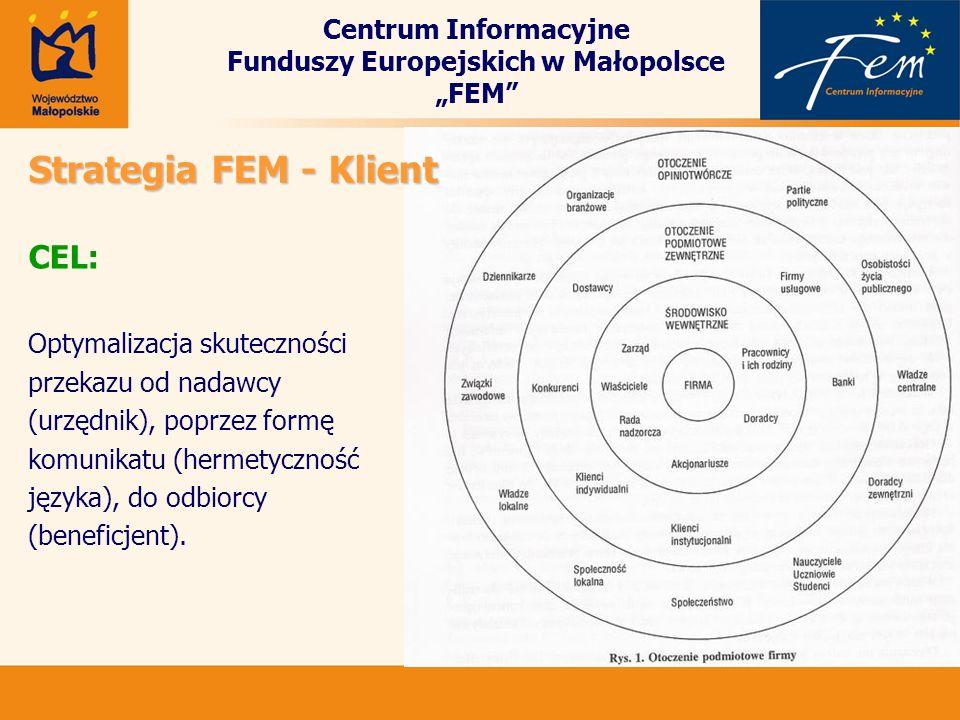 Centrum Informacyjne Funduszy Europejskich w Małopolsce FEM CEL: Optymalizacja skuteczności przekazu od nadawcy (urzędnik), poprzez formę komunikatu (