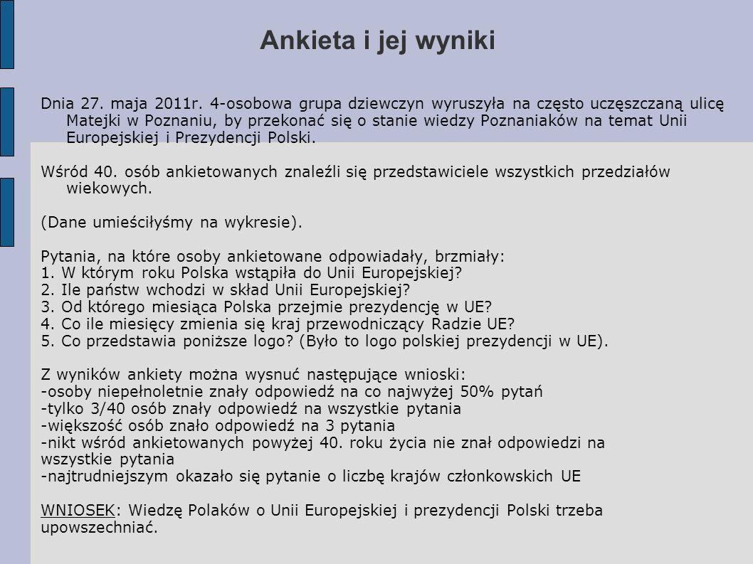Ankieta i jej wyniki Dnia 27. maja 2011r. 4-osobowa grupa dziewczyn wyruszyła na często uczęszczaną ulicę Matejki w Poznaniu, by przekonać się o stani