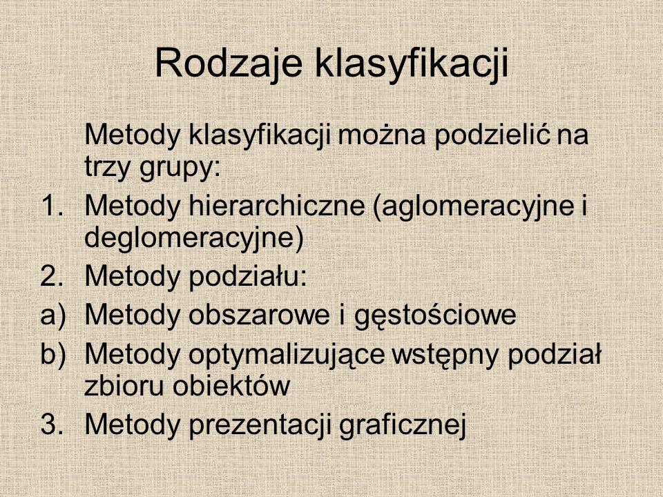 Rodzaje klasyfikacji Metody klasyfikacji można podzielić na trzy grupy: 1.Metody hierarchiczne (aglomeracyjne i deglomeracyjne) 2.Metody podziału: a)M