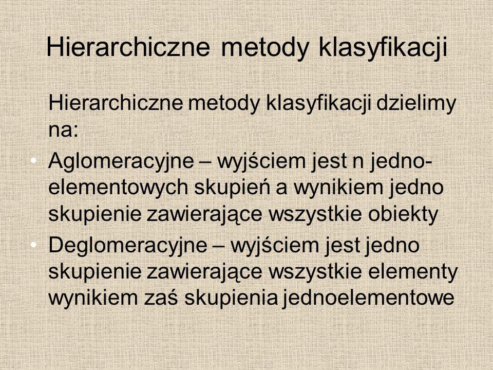 Hierarchiczne metody klasyfikacji Hierarchiczne metody klasyfikacji dzielimy na: Aglomeracyjne – wyjściem jest n jedno- elementowych skupień a wynikie