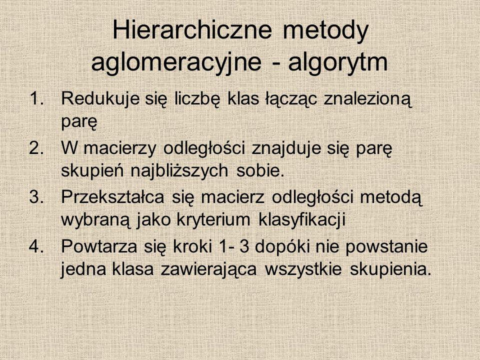 Hierarchiczne metody aglomeracyjne - algorytm 1.Redukuje się liczbę klas łącząc znalezioną parę 2.W macierzy odległości znajduje się parę skupień najb