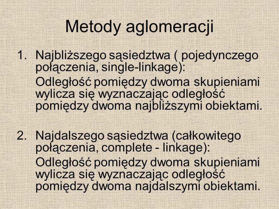 Metody aglomeracji cd.