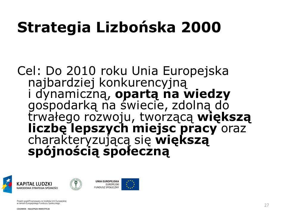 27 Strategia Lizbońska 2000 Cel: Do 2010 roku Unia Europejska najbardziej konkurencyjną i dynamiczną, opartą na wiedzy gospodarką na świecie, zdolną do trwałego rozwoju, tworzącą większą liczbę lepszych miejsc pracy oraz charakteryzującą się większą spójnością społeczną