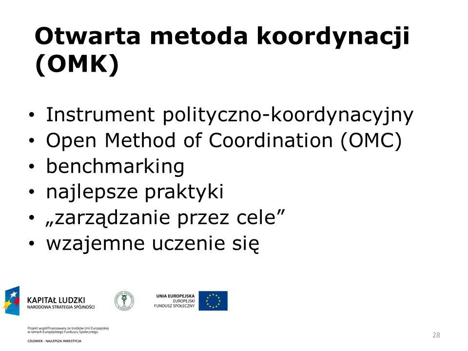 28 Otwarta metoda koordynacji (OMK) Instrument polityczno-koordynacyjny Open Method of Coordination (OMC) benchmarking najlepsze praktyki zarządzanie przez cele wzajemne uczenie się