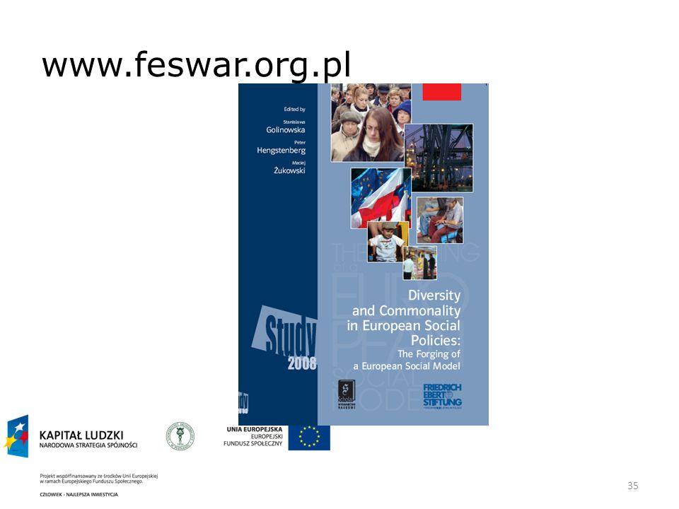 35 www.feswar.org.pl
