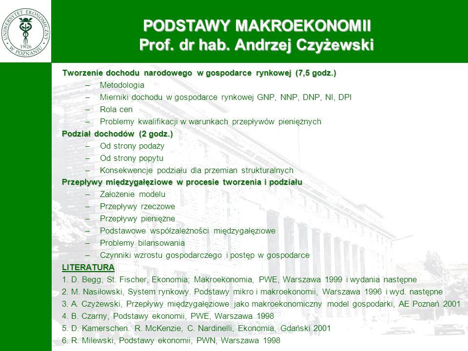 METODOLOGIA NAUK EKONOMICZNYCH Prof.dr hab.