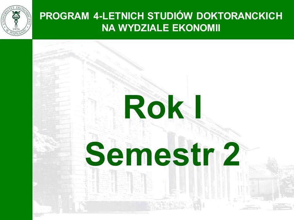 PROGRAM 4-LETNICH STUDIÓW DOKTORANCKICH NA WYDZIALE EKONOMII Rok III Semestr 6