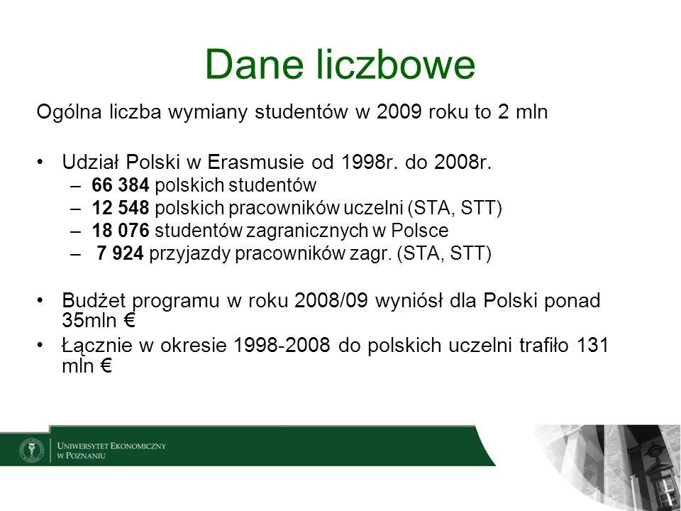 Dane liczbowe Ogólna liczba wymiany studentów w 2009 roku to 2 mln Udział Polski w Erasmusie od 1998r. do 2008r. –66 384 polskich studentów –12 548 po
