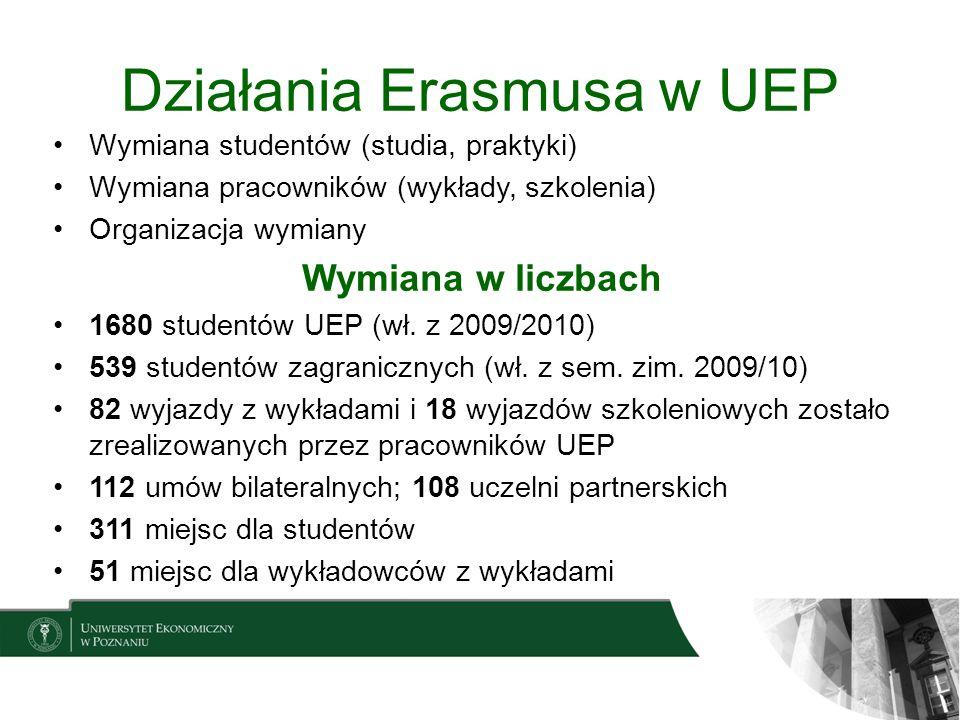 Działania Erasmusa w UEP Wymiana studentów (studia, praktyki) Wymiana pracowników (wykłady, szkolenia) Organizacja wymiany Wymiana w liczbach 1680 stu