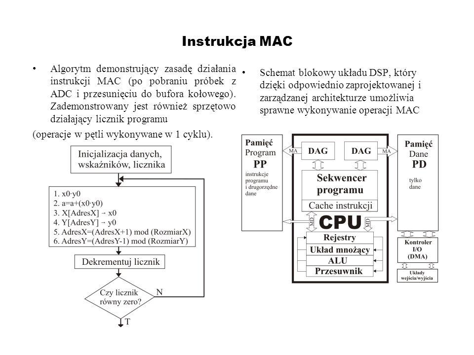 Instrukcja MAC Algorytm demonstrujący zasadę działania instrukcji MAC (po pobraniu próbek z ADC i przesunięciu do bufora kołowego). Zademonstrowany je