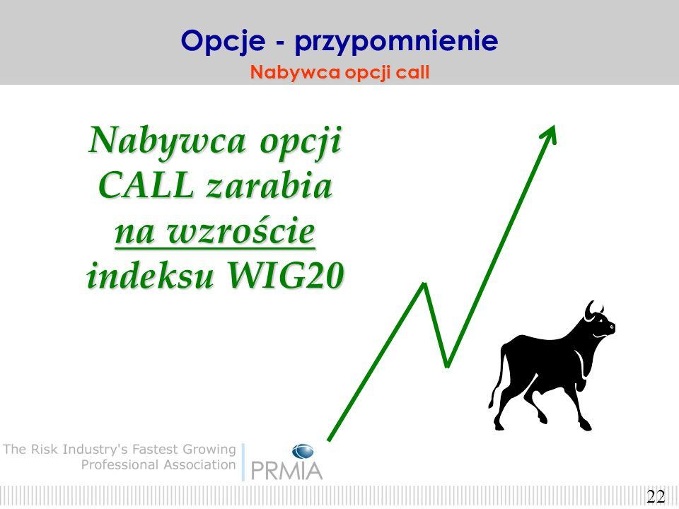 21 nabywca opcji call wykonuje opcję tylko wtedy gdy w dniu wygaśnięcia: otrzymuje wtedy od wystawcy opcji call sumę pieniężną równą: wartość WIG20 >