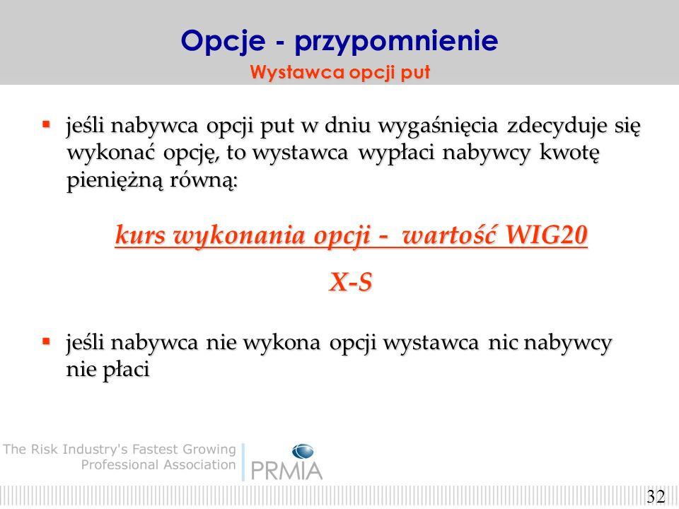 31 X dochód dla nabywcy opcji put -P X-P 0 S + - zysk zysk Oznaczenia: X – kurs wykonania opcji; P – premia opcyjna S – wartość indeksu WIG20 strata N
